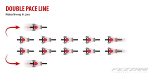 Double Pace Line002